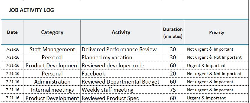 Job Activity Log. Like a Fit-bit to measure employee productivity