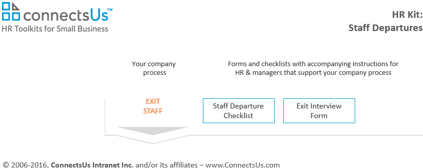 employee-departure-leaving-company-form-checklist-kit
