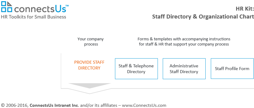 employee-directory-org-chart-template-hr-kit