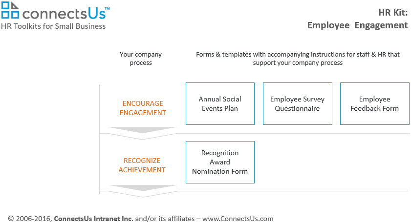 employee-engagement-employee-survey-template-form-kit