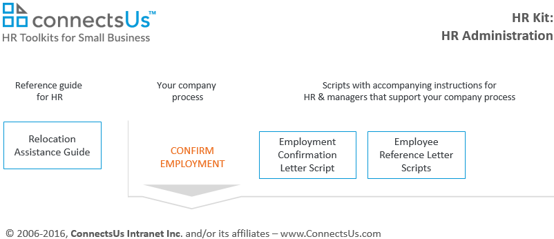 hr-administration-form-template-kit
