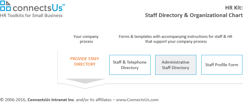 administrator-directory