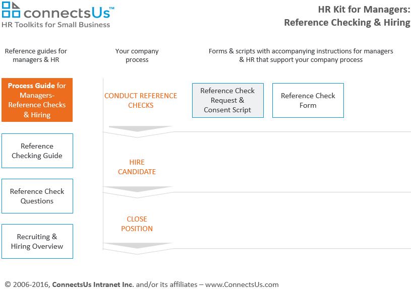 reference checks template