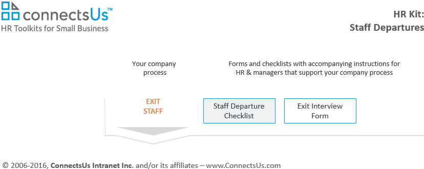 employee-departure-leaving-checklist-template-sample