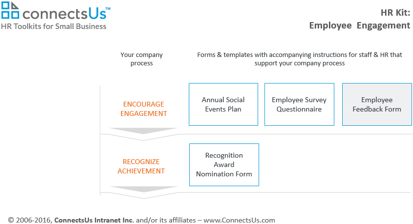 Employee Feedback or Suggestions Form | ConnectsUs HR