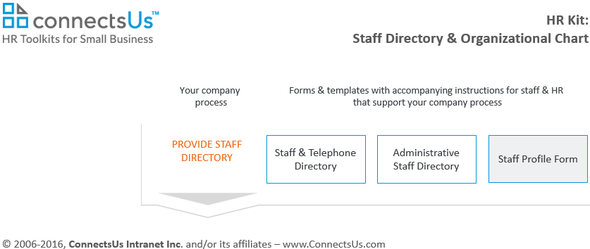 employee-profile-form