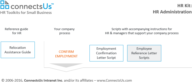 Employee Reference Letter ConnectsUs HR