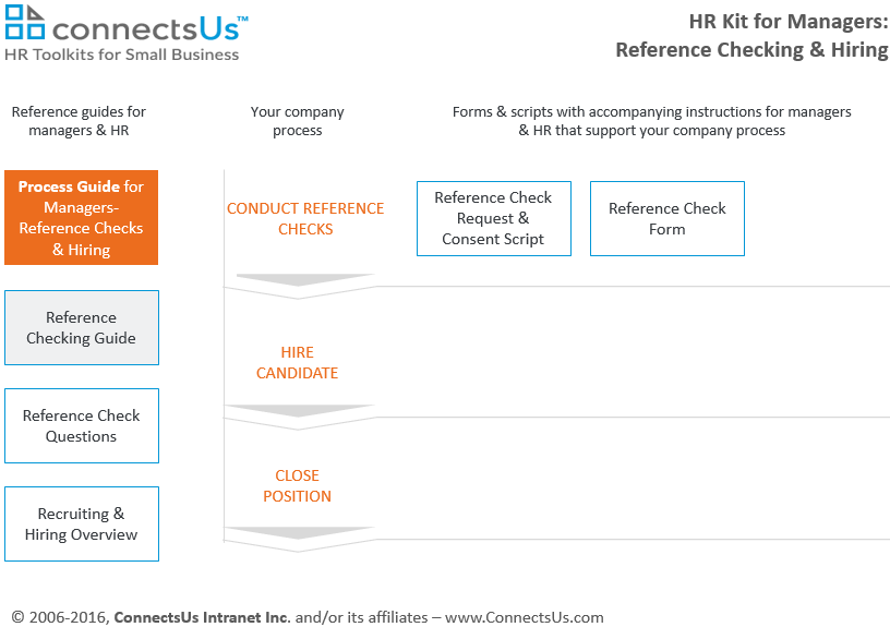 how-to-check-conduct-references-managers-guide
