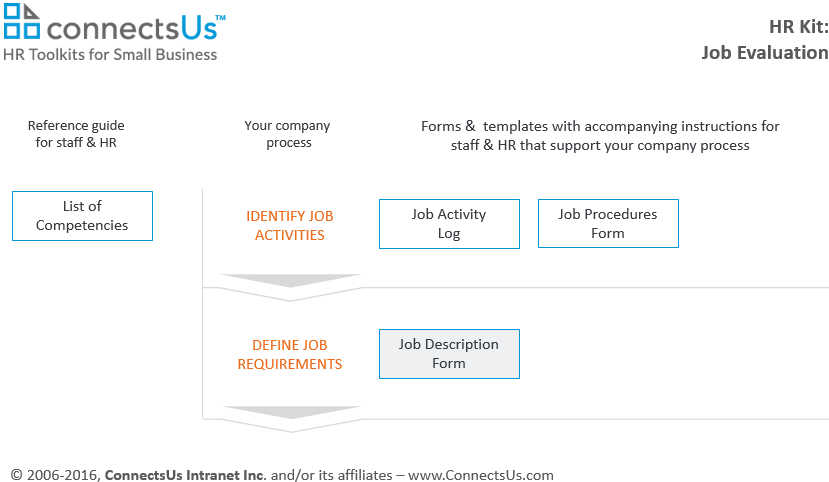 job-description-form-template-sample-download
