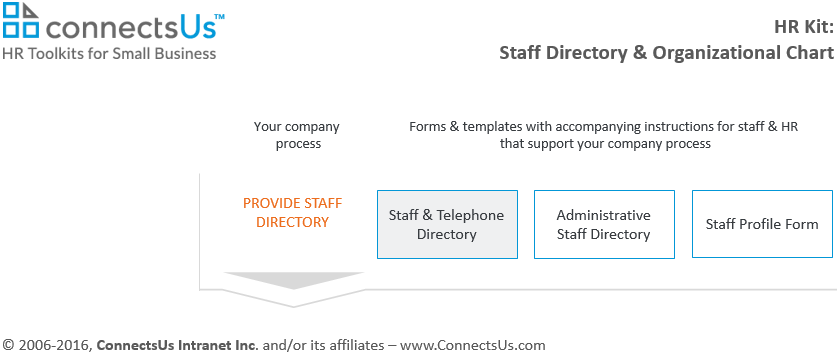 Staff telephone directory template connectsus hr staff directory template cheaphphosting Image collections
